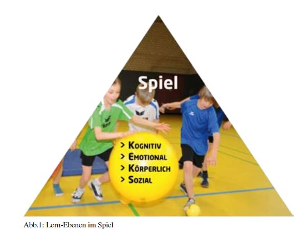Spiel ist kindliche Entwicklung